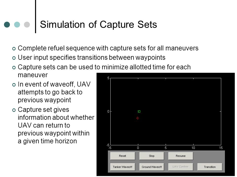 7 Simulation of Capture Sets Complete refuel sequence with capture sets for all maneuvers User input specifies transitions between waypoints Capture sets can be used to minimize allotted time for each maneuver In event of waveoff, UAV attempts to go back to previous waypoint Capture set gives information about whether UAV can return to previous waypoint within a given time horizon