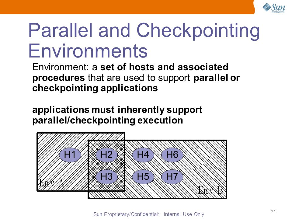 Sun Proprietary/Confidential: Internal Use Only 21 Parallel and Checkpointing Environments Environment: a set of hosts and associated procedures that are used to support parallel or checkpointing applications applications must inherently support parallel/checkpointing execution H2 H3 H1H4 H5 H6 H7