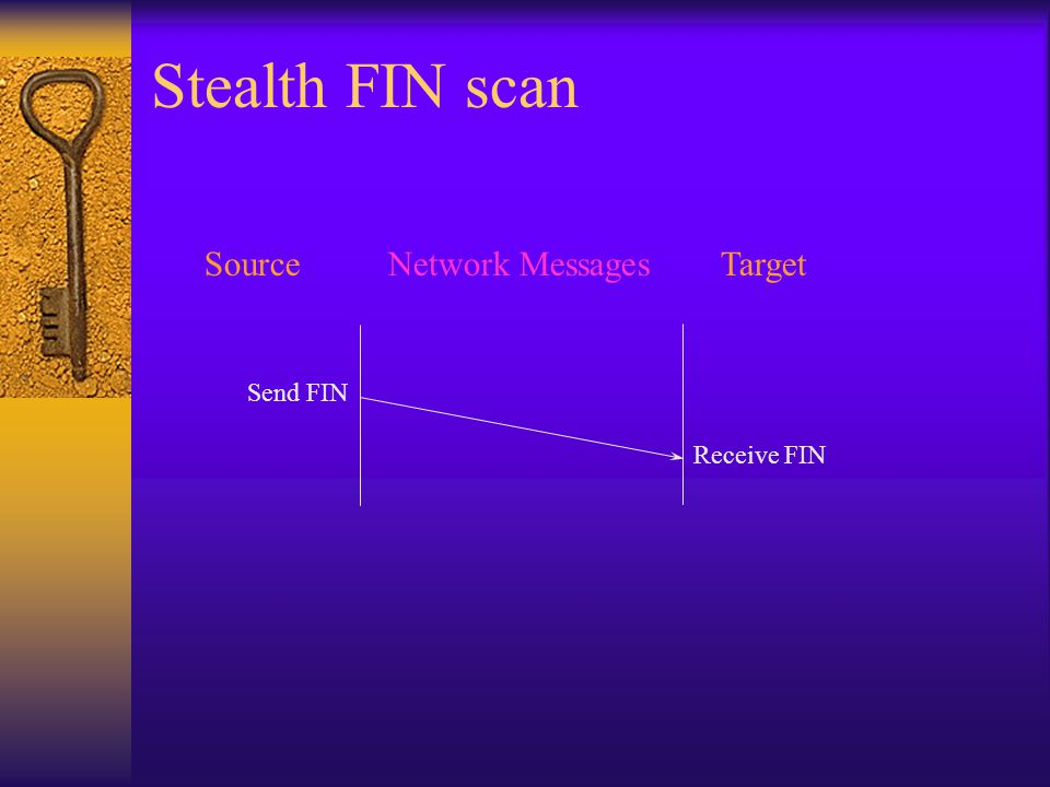SourceTargetNetwork Messages Stealth FIN scan Send FIN Receive FIN
