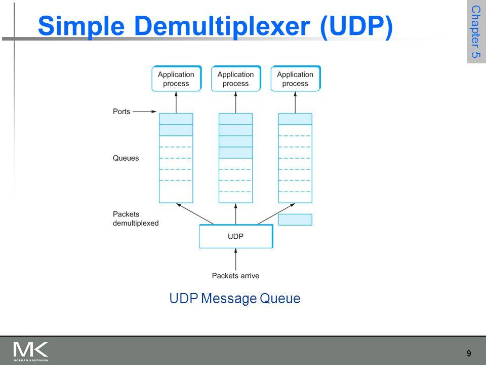 9 Chapter 5 Simple Demultiplexer (UDP) UDP Message Queue