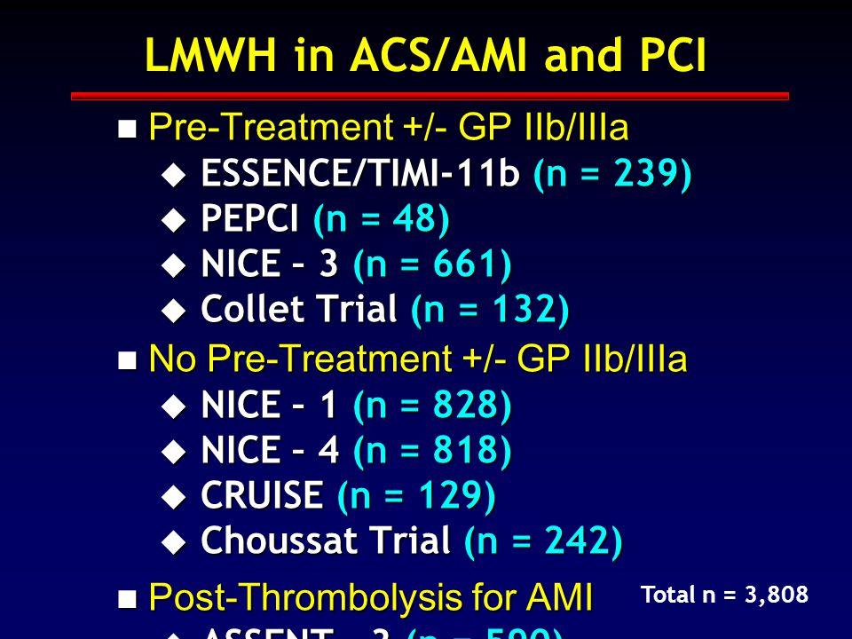 LMWH in ACS/AMI and PCI Pre-Treatment +/- GP IIb/IIIa Pre-Treatment +/- GP IIb/IIIa  ESSENCE/TIMI-11b (n = 239)  PEPCI (n = 48)  NICE – 3 (n = 661)  Collet Trial (n = 132) No Pre-Treatment +/- GP IIb/IIIa No Pre-Treatment +/- GP IIb/IIIa  NICE – 1 (n = 828)  NICE – 4 (n = 818)  CRUISE (n = 129)  Choussat Trial (n = 242) Post-Thrombolysis for AMI Post-Thrombolysis for AMI  ASSENT – 3 (n = 590)  ENTIRE / TIMI – 23 (n = 121 ) Total n = 3,808