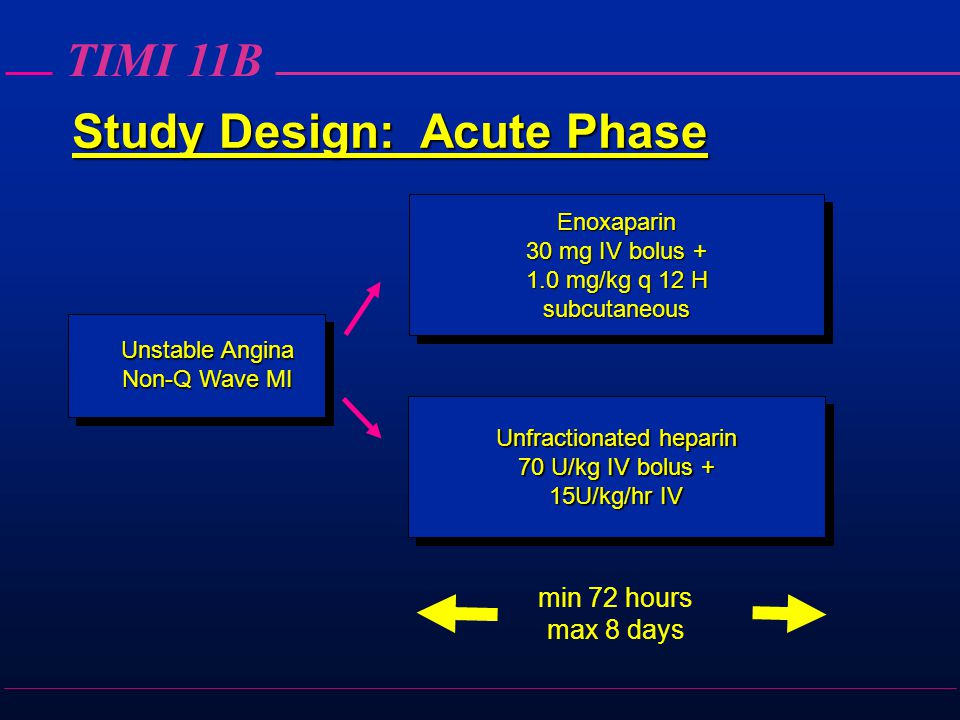TIMI 11B Study Design: Acute Phase Enoxaparin 30 mg IV bolus + 1.0 mg/kg q 12 H subcutaneous Unfractionated heparin 70 U/kg IV bolus + 15U/kg/hr IV Unstable Angina Non-Q Wave MI min 72 hours max 8 days