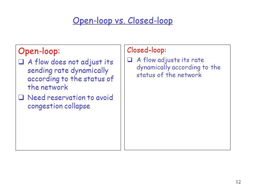 12 Open-loop vs.
