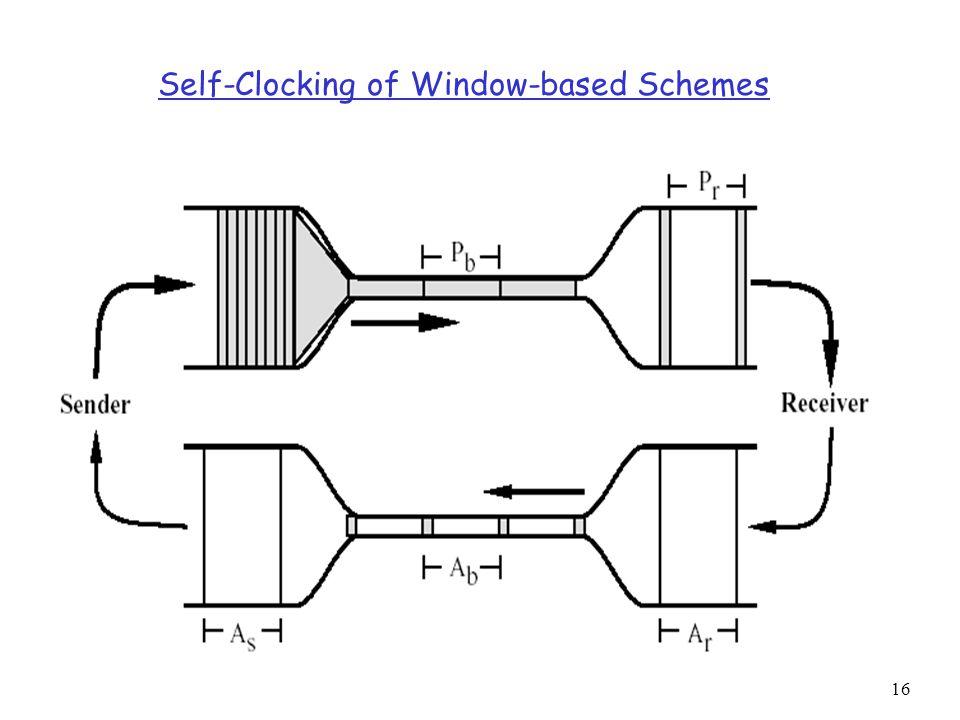 16 Self-Clocking of Window-based Schemes
