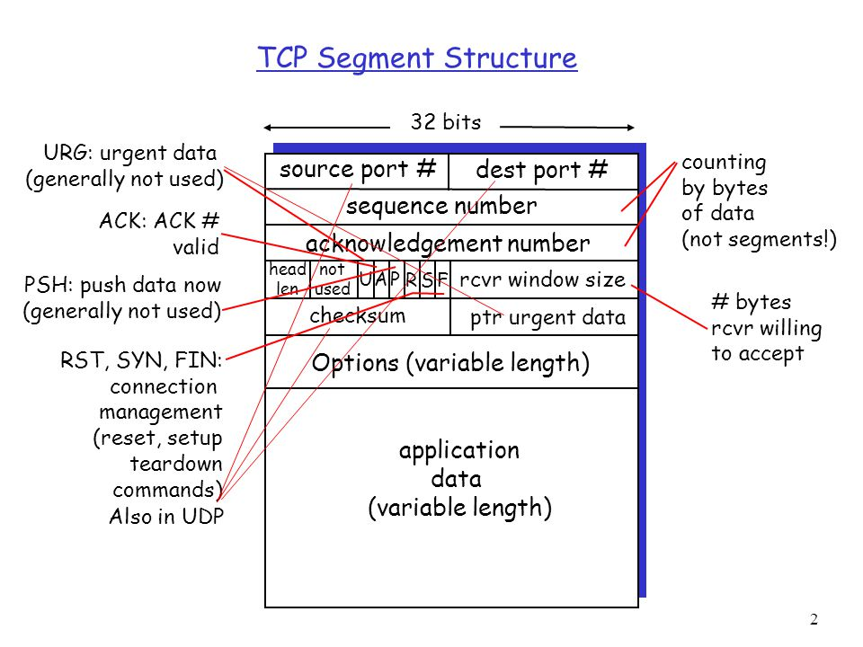 2 TCP Segment Structure source port # dest port # 32 bits application data (variable length) sequence number acknowledgement number rcvr window size ptr urgent data checksum F SR PAU head len not used Options (variable length) RST, SYN, FIN: connection management (reset, setup teardown commands) # bytes rcvr willing to accept ACK: ACK # valid counting by bytes of data (not segments!) Also in UDP URG: urgent data (generally not used) PSH: push data now (generally not used)