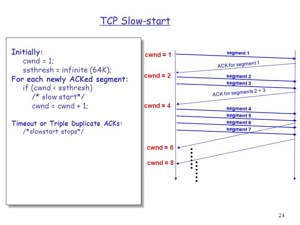 24 TCP Slow-start ACK for segment 1 segment 1 cwnd = 1 cwnd = 2 segment 2 segment 3 ACK for segments 2 + 3 cwnd = 4 segment 4 segment 5 segment 6 segment 7 cwnd = 6 Initially: cwnd = 1; ssthresh = infinite (64K); For each newly ACKed segment: if (cwnd < ssthresh) /* slow start*/ cwnd = cwnd + 1; Timeout or Triple Duplicate ACKs: /*slowstart stops*/ cwnd = 8