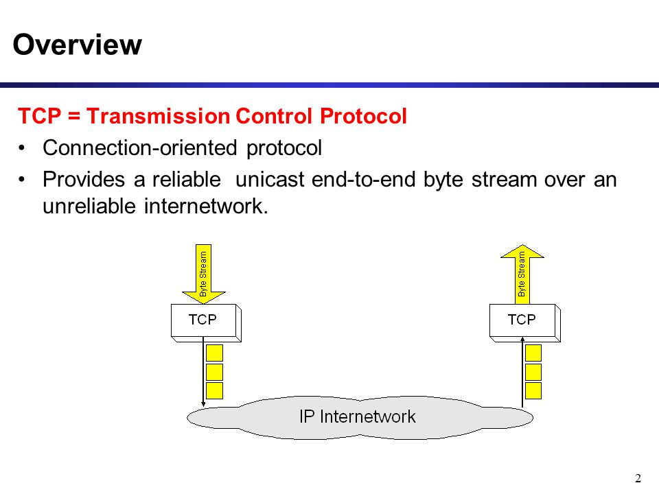 2 Overview TCP = Transmission Control Protocol Connection-oriented protocol Provides a reliable unicast end-to-end byte stream over an unreliable internetwork.