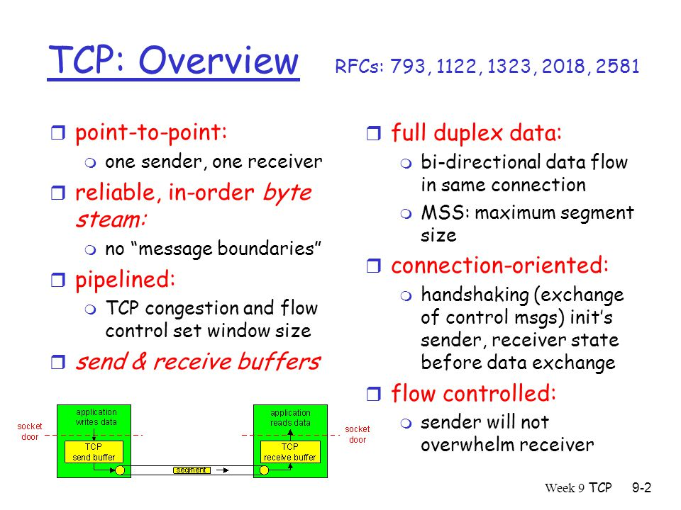 Week 9 TCP9-2 TCP: Overview RFCs: 793, 1122, 1323, 2018, 2581 r full duplex data: m bi-directional data flow in same connection m MSS: maximum segment size r connection-oriented: m handshaking (exchange of control msgs) init's sender, receiver state before data exchange r flow controlled: m sender will not overwhelm receiver r point-to-point: m one sender, one receiver r reliable, in-order byte steam: m no message boundaries r pipelined: m TCP congestion and flow control set window size r send & receive buffers