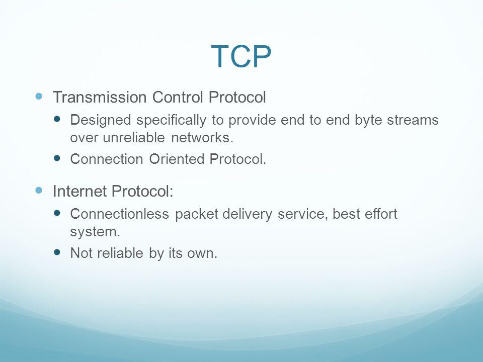 The TCP Segment Header 0 4 8 10 16 19 24 31 SOURCE PORT DESTINATION PORT SEQUENCE NUMBER ACKNOWLEDGEMENT NUMBER RESERVED CODE BITSWINDOW URGENT POINTER DATA...