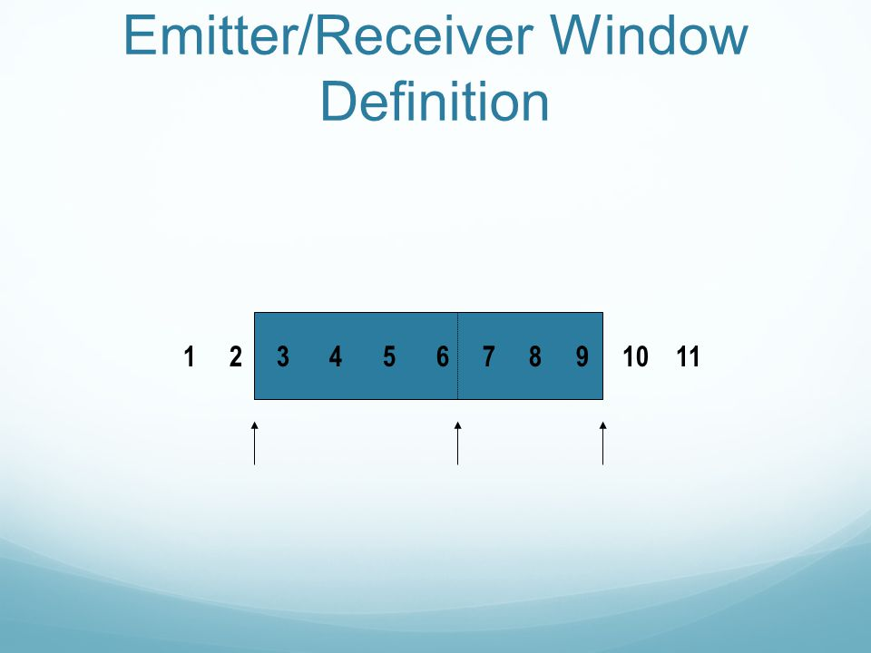 Emitter/Receiver Window Definition 1 2 3 4 5 6 7 8 9 10 11
