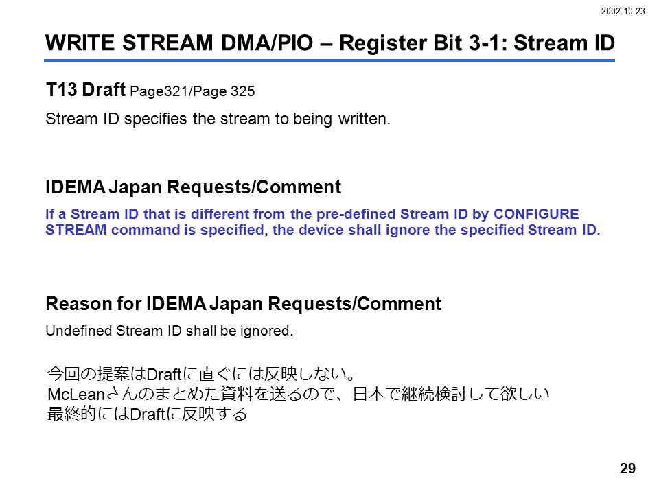 2002.10.23 29 T13 Draft Page321/Page 325 Stream ID specifies the stream to being written.