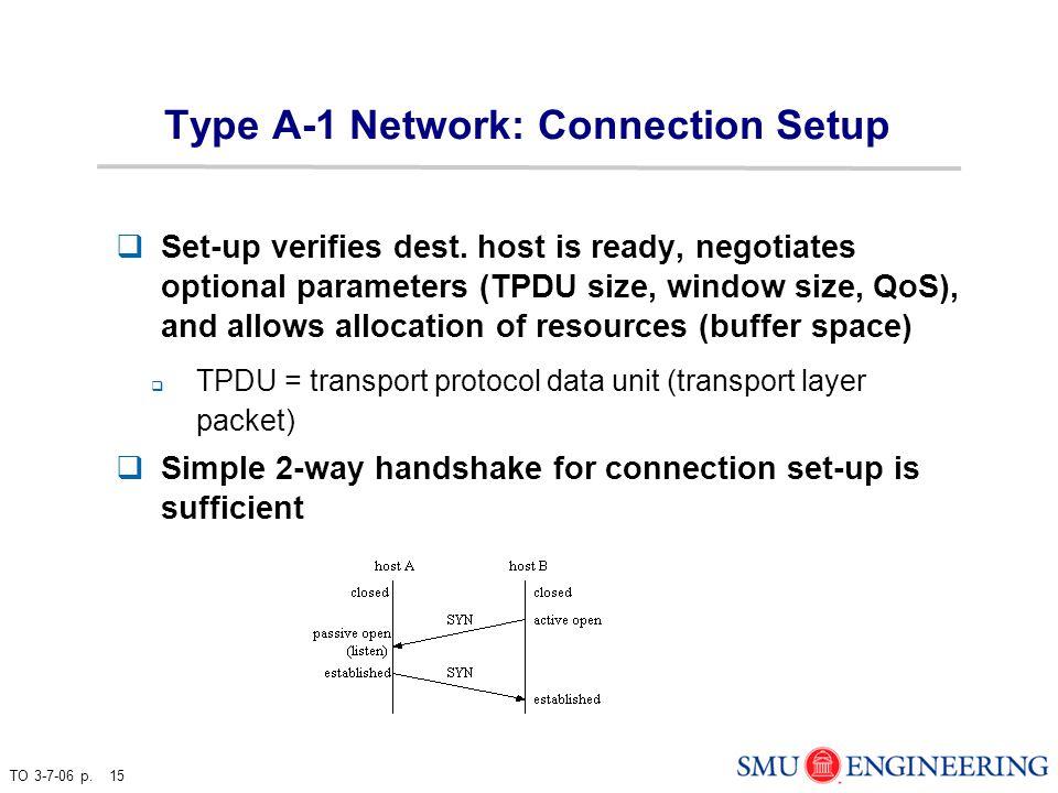 TO 3-7-06 p. 15 Type A-1 Network: Connection Setup  Set-up verifies dest.