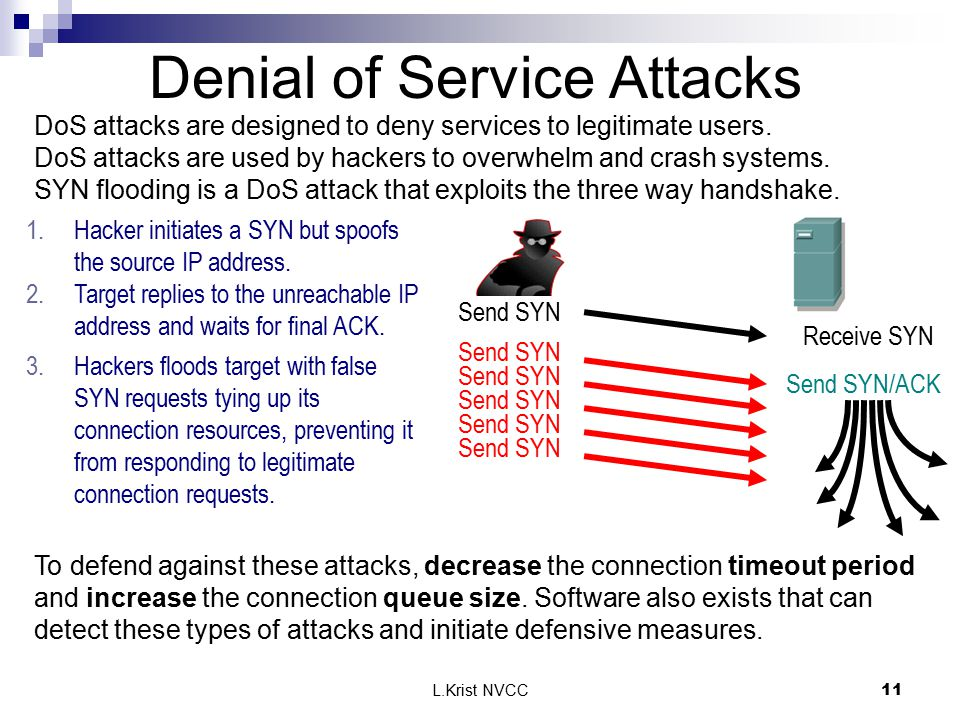 L.Krist NVCC11 Denial of Service Attacks 1.Hacker initiates a SYN but spoofs the source IP address. DoS attacks are designed to deny services to legit