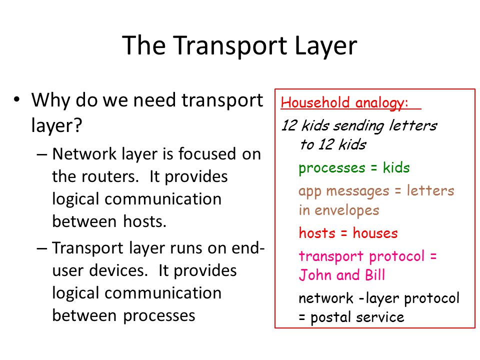 The Transport Layer Why do we need transport layer.