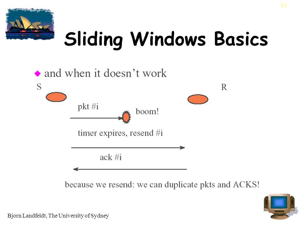 Bjorn Landfeldt, The University of Sydney 13 Sliding Windows Basics