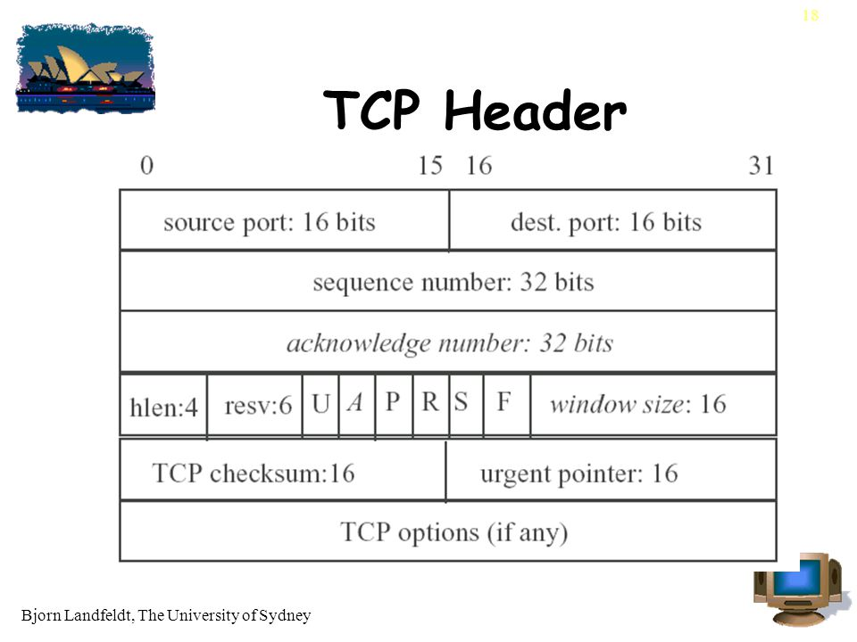 Bjorn Landfeldt, The University of Sydney 18 TCP Header