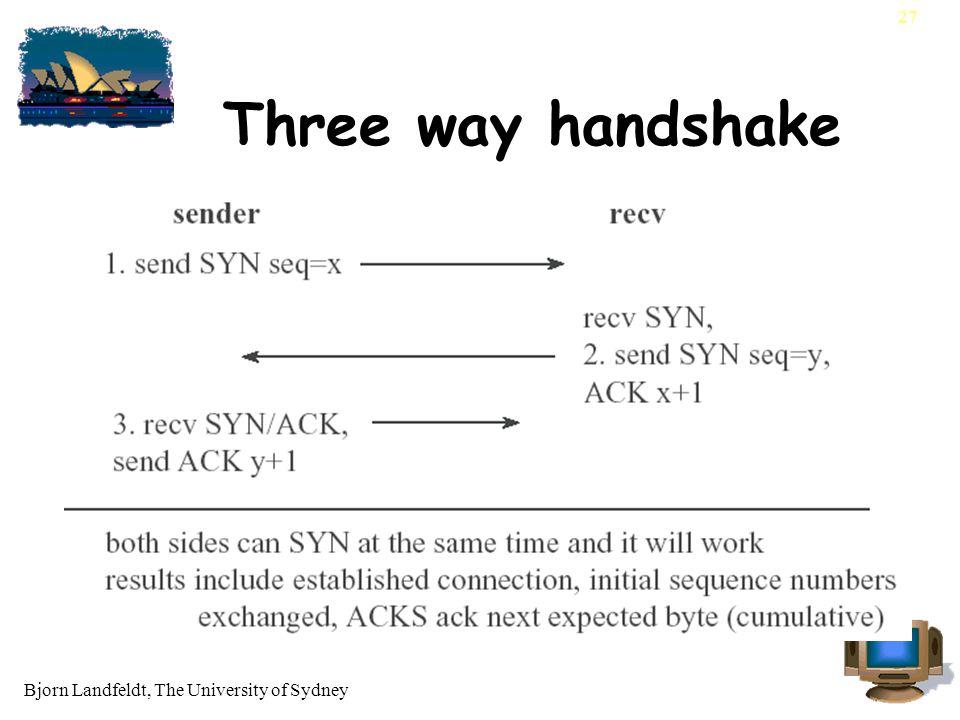 Bjorn Landfeldt, The University of Sydney 27 Three way handshake