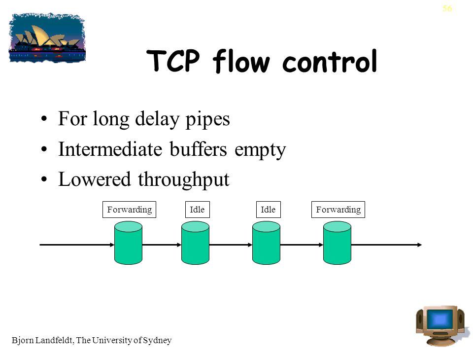 Bjorn Landfeldt, The University of Sydney 56 TCP flow control For long delay pipes Intermediate buffers empty Lowered throughput Forwarding Idle