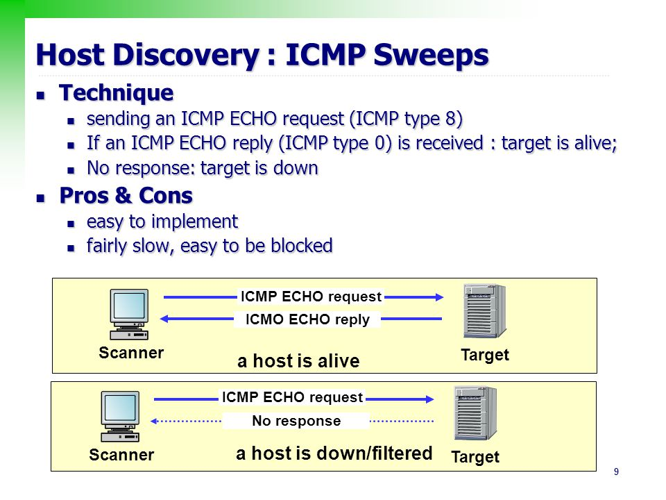 20 Port Scanning : FTP Bounce scanning Connects to an FTP server, and establishes a control communication connection, ask the FTP server to initiate an active server data transfer process Connects to an FTP server, and establishes a control communication connection, ask the FTP server to initiate an active server data transfer process Rather slow Rather slow Some FTP servers disable the Proxy feature, but there are still many who do not Some FTP servers disable the Proxy feature, but there are still many who do not PORT 10,0,0,5,0,22 (10.0.0.4) (10.0.0.5) TCP SYN RST 425 Cannot build data connection Scanner FTP Target