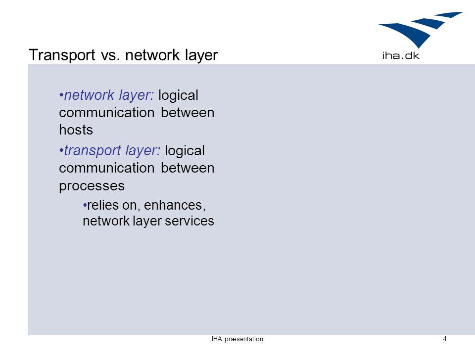 IHA præsentation4 Transport vs. network layer network layer: logical communication between hosts transport layer: logical communication between proces