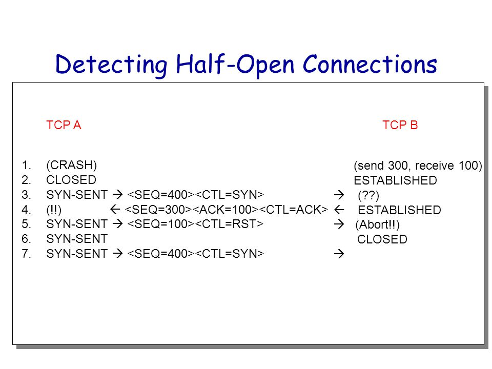 Fall 2007CSci232: Transport Layer & TCP27 Connection Setup Error Scenarios (cont'd) Importance of (unique) initial seq. no.? –When receiving SYN, how