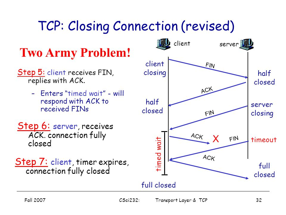 Fall 2007CSci232: Transport Layer & TCP31 Step 5: client receives FIN, replies with ACK. connection fully closed TCP: Closing Connection (cont'd) clie