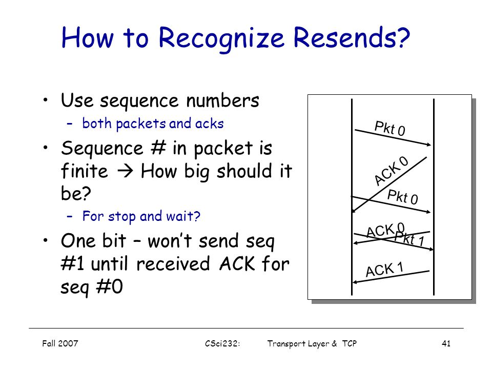 Fall 2007CSci232: Transport Layer & TCP40 How to recognize a duplicate Performance –Can only send one packet per round trip Problems with Stop and Wai