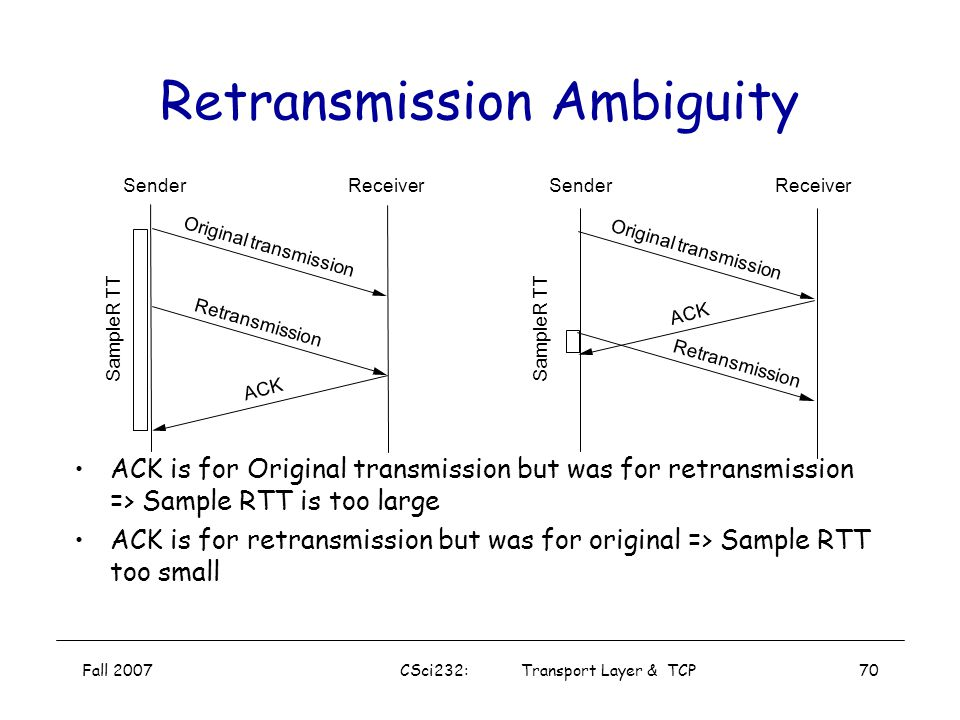 Fall 2007CSci232: Transport Layer & TCP69 Adaptive Retransmission (Original Algorithm) Measure SampleRTT for each segment/ ACK pair Compute weighted r