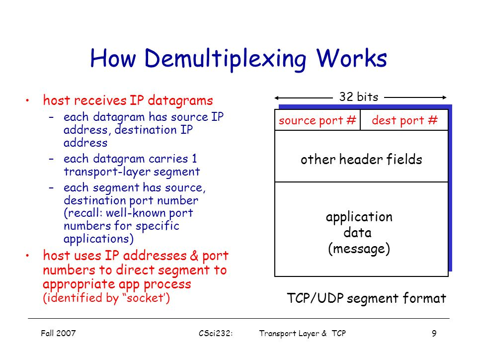 Fall 2007CSci232: Transport Layer & TCP8 Multiplexing/Demultiplexing application transport network link physical P1 application transport network link