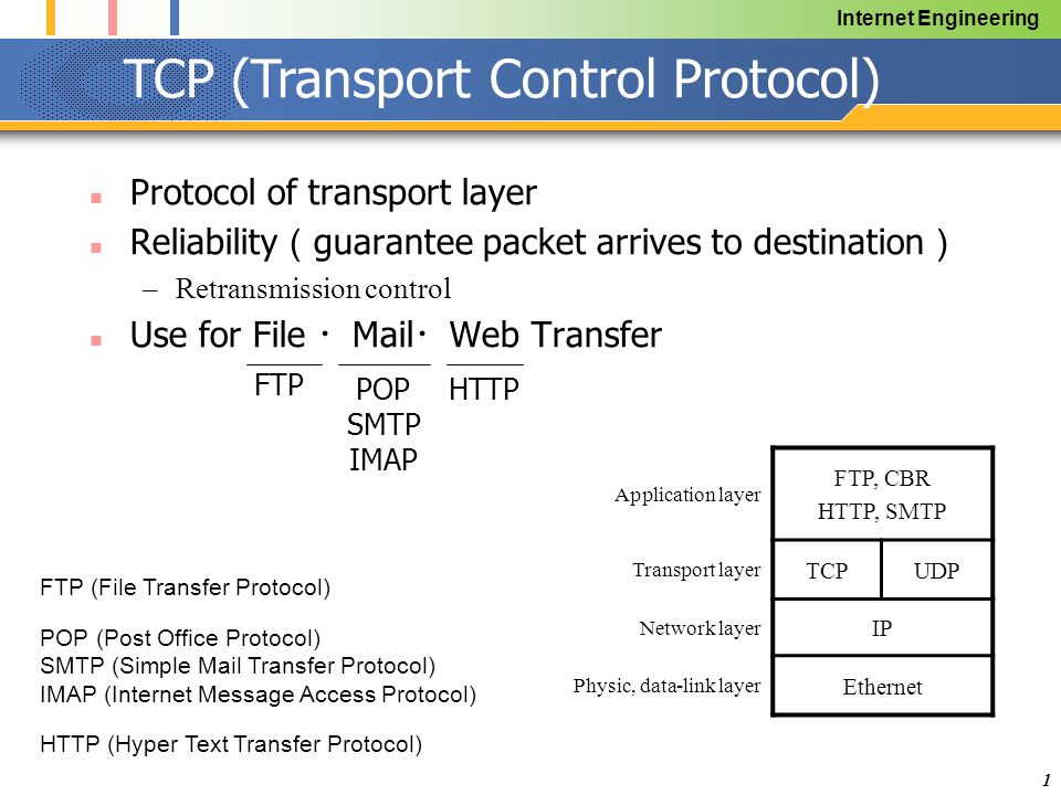 1 Protocol of transport layer Reliability ( guarantee packet arrives to destination ) –Retransmission control Use for File ・ Mail ・ Web Transfer Appli