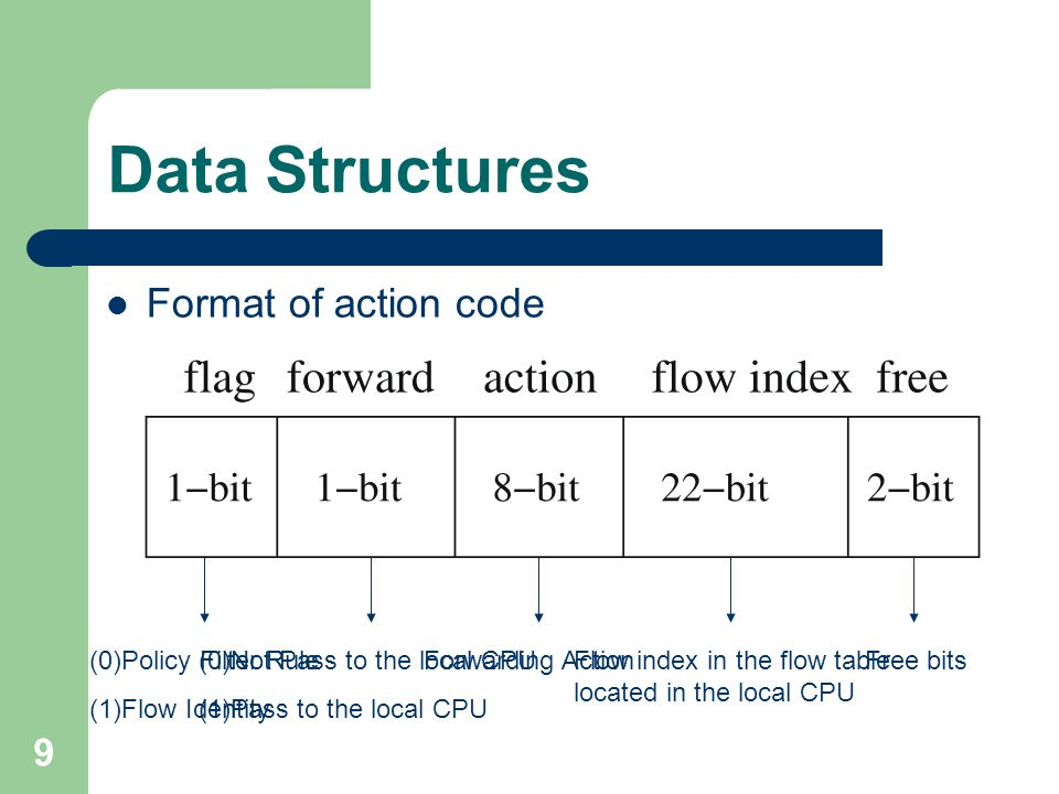 9 Data Structures Format of action code (0)Policy Filter Rule (1)Flow Identity (0)Not Pass to the local CPU (1)Pass to the local CPU Forwarding ActionFlow index in the flow table located in the local CPU Free bits