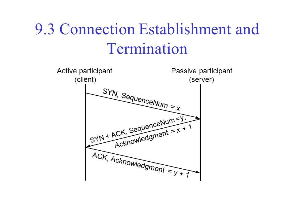 9.3 Connection Establishment and Termination Active participant (client) Passive participant (server) SYN, SequenceNum = x SYN + ACK, SequenceNum = y, ACK, Acknowledgment = y + 1 Acknowledgment = x + 1