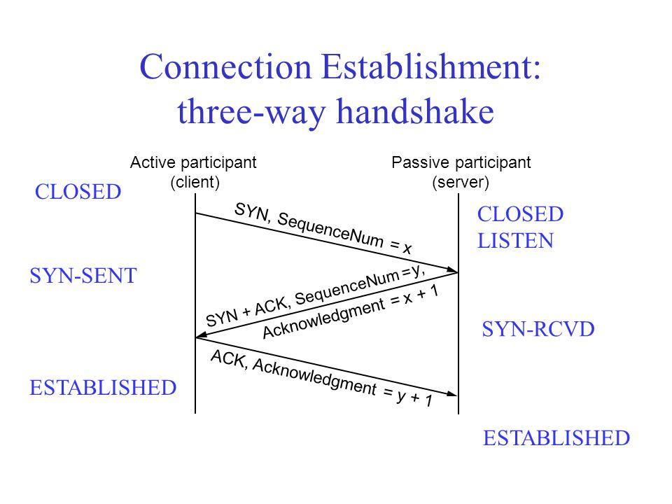 Connection Establishment: three-way handshake Active participant (client) Passive participant (server) SYN, SequenceNum = x SYN + ACK, SequenceNum = y, ACK, Acknowledgment = y + 1 Acknowledgment = x + 1 CLOSED SYN-SENT ESTABLISHED CLOSED LISTEN SYN-RCVD ESTABLISHED