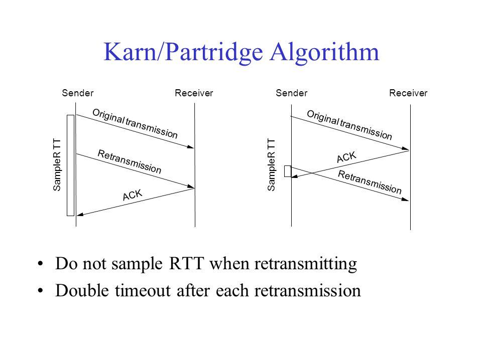 Karn/Partridge Algorithm Do not sample RTT when retransmitting Double timeout after each retransmission SenderReceiver Original transmission ACK SampleR TT Retransmission SenderReceiver Original transmission ACK SampleR TT Retransmission