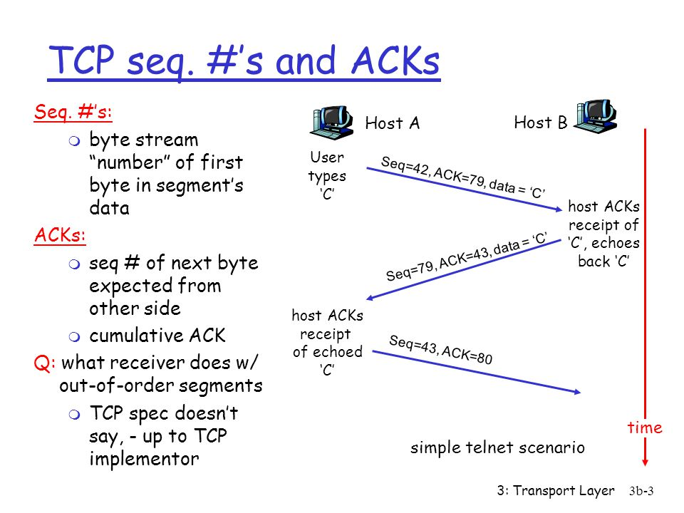 3: Transport Layer3b-3 TCP seq. #'s and ACKs Seq.