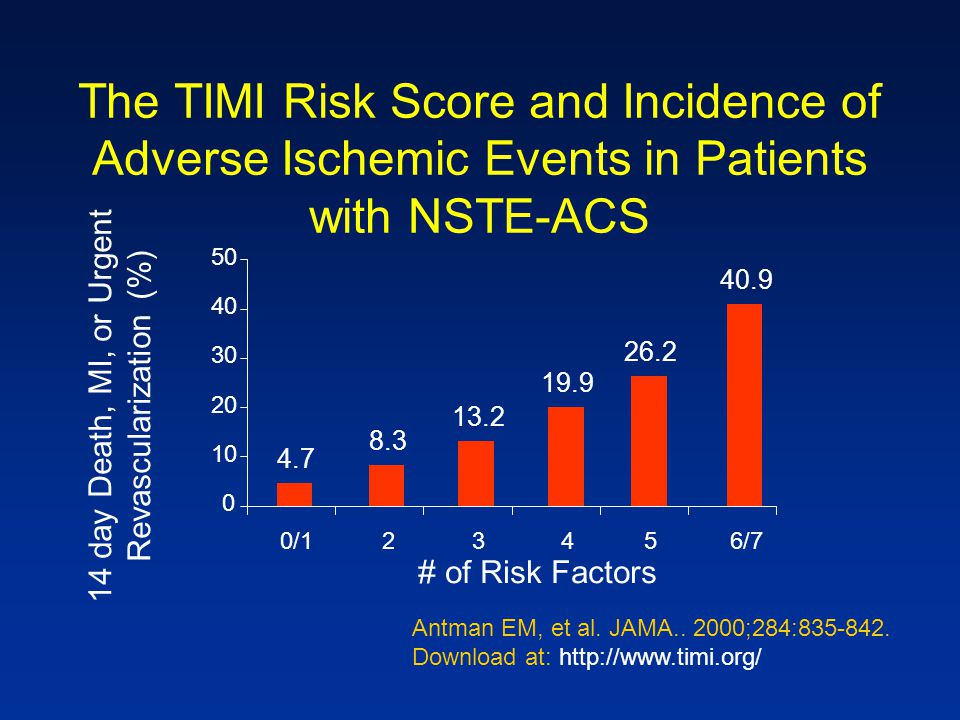 The TIMI Risk Score and Incidence of Adverse Ischemic Events in Patients with NSTE-ACS Antman EM, et al. JAMA.. 2000;284:835-842. Download at: http://