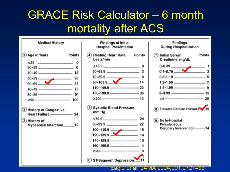 GRACE Risk Calculator – 6 month mortality after ACS Eagle et al. JAMA 2004;291:2727–33.