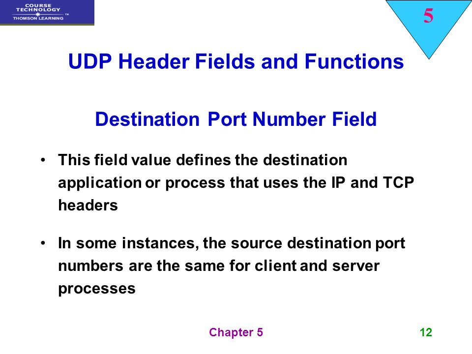 5 Chapter 512 UDP Header Fields and Functions Destination Port Number Field This field value defines the destination application or process that uses