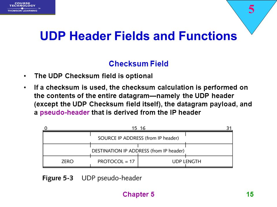 5 Chapter 515 UDP Header Fields and Functions Checksum Field The UDP Checksum field is optional If a checksum is used, the checksum calculation is per