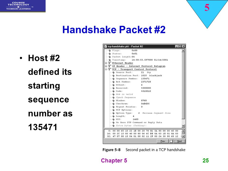 5 Chapter 525 Handshake Packet #2 Host #2 defined its starting sequence number as 135471