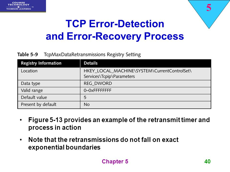 5 Chapter 540 TCP Error-Detection and Error-Recovery Process Figure 5-13 provides an example of the retransmit timer and process in action Note that t