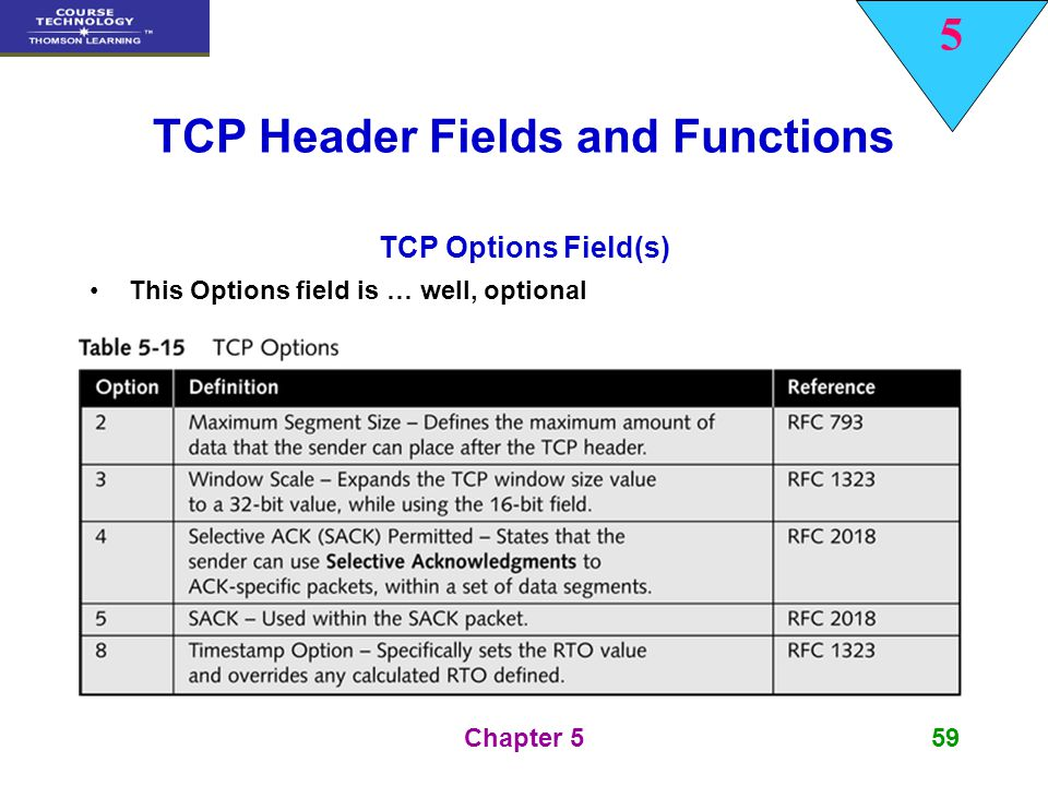 5 Chapter 559 TCP Header Fields and Functions TCP Options Field(s) This Options field is … well, optional