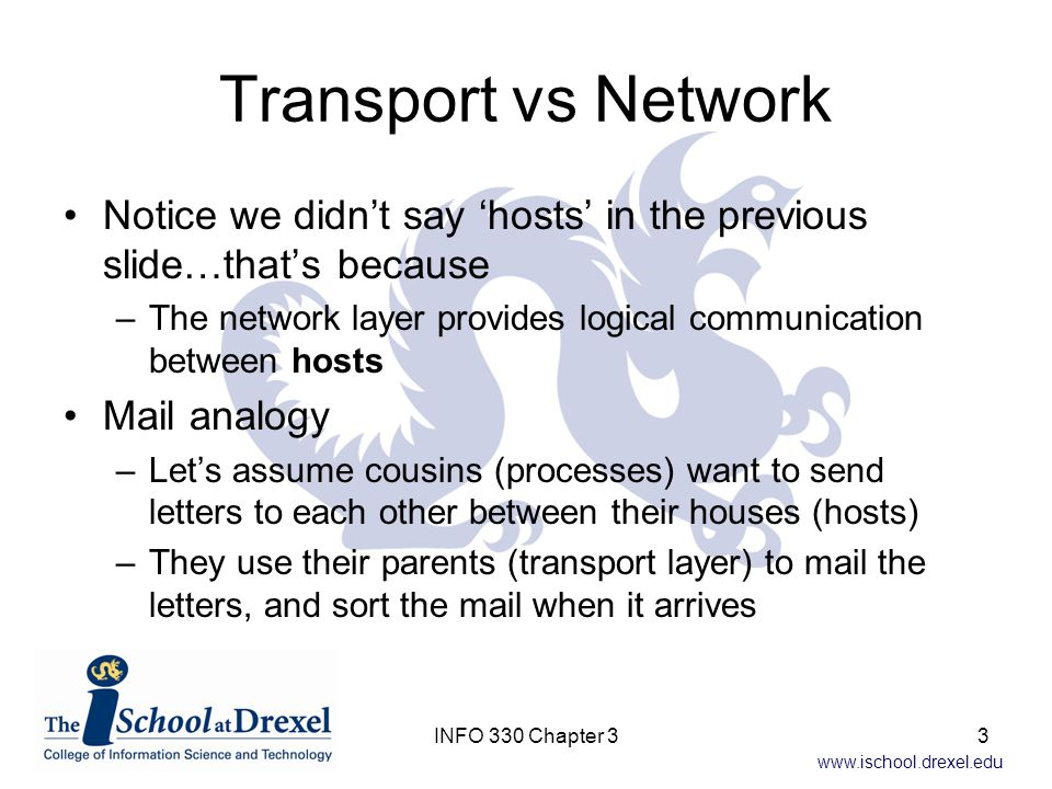 www.ischool.drexel.edu Transport vs Network –The letters travel through the postal system (network layer) to get from house to house The transport layer doesn't participate in the network layer activities (e.g.