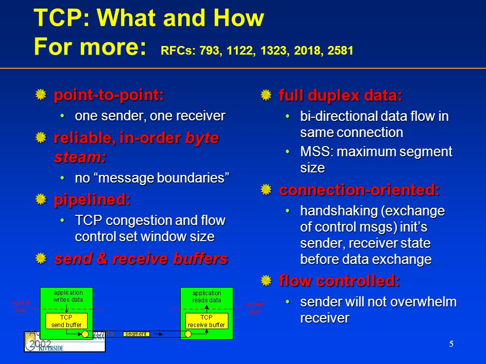 Advanced Networks 2002 15 TCP Congestion Avoidance /* slowstart is over */ /* Congwin > threshold */ Until (loss event) { every w segments ACKed: Congwin++ } threshold = Congwin/2 Congwin = 1 perform slowstart Congestion avoidance 1 1: TCP Reno skips slowstart (fast recovery) after three duplicate ACKs