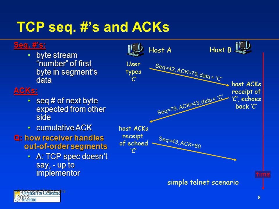 Advanced Networks 2002 8 TCP seq.#'s and ACKs Seq.