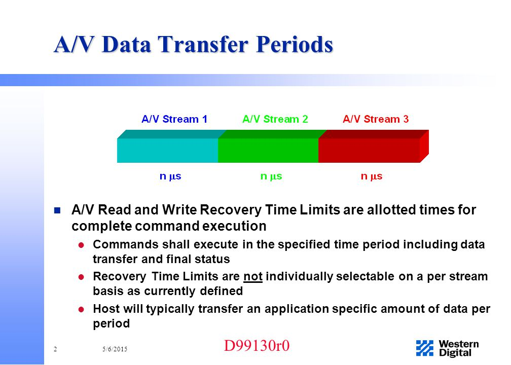 D99130r0 25/6/2015 A/V Data Transfer Periods n A/V Read and Write Recovery Time Limits are allotted times for complete command execution l Commands shall execute in the specified time period including data transfer and final status l Recovery Time Limits are not individually selectable on a per stream basis as currently defined l Host will typically transfer an application specific amount of data per period