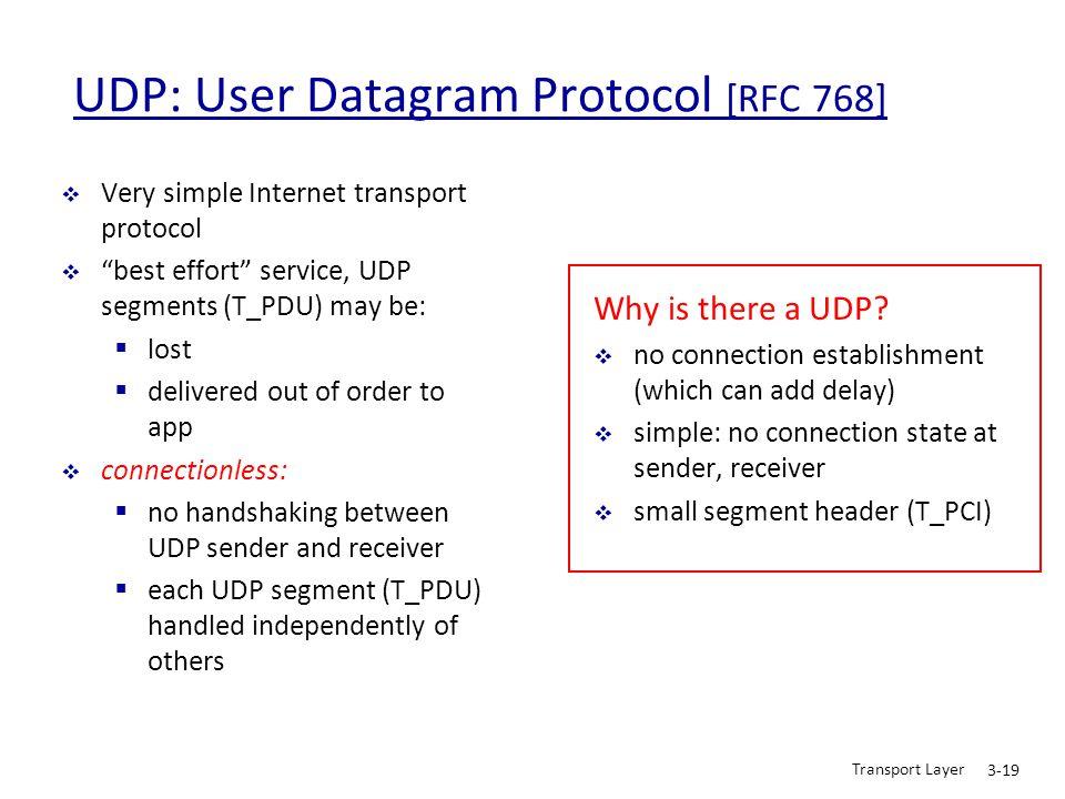 "Transport Layer 3-19 UDP: User Datagram Protocol [RFC 768]  Very simple Internet transport protocol  ""best effort"" service, UDP segments (T_PDU) may"