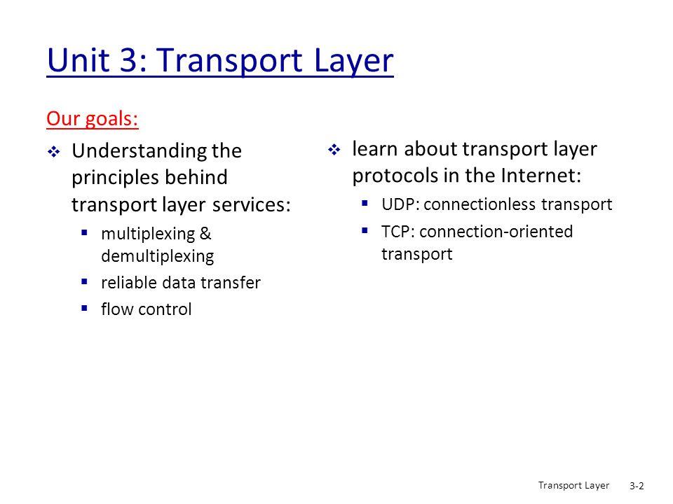 Transport Layer 3-53 rdt3.0 sender (Tx) sndpkt = make_pkt(0, data, checksum) udt_send(sndpkt) start_timer rdt_send(data) Wait for ACK0 rdt_rcv(rcvpkt) && ( corrupt(rcvpkt) || isACK(rcvpkt,1) ) Wait for call 1 from above sndpkt = make_pkt(1, data, checksum) udt_send(sndpkt) start_timer rdt_send(data) rdt_rcv(rcvpkt) && notcorrupt(rcvpkt) && isACK(rcvpkt,0) rdt_rcv(rcvpkt) && ( corrupt(rcvpkt) || isACK(rcvpkt,0) ) rdt_rcv(rcvpkt) && notcorrupt(rcvpkt) && isACK(rcvpkt,1) stop_timer udt_send(sndpkt) start_timer timeout udt_send(sndpkt) start_timer timeout rdt_rcv(rcvpkt) Wait for call 0from above Wait for ACK1  rdt_rcv(rcvpkt)    Design receiver FSM for the rdt3.0 protocol Exercise