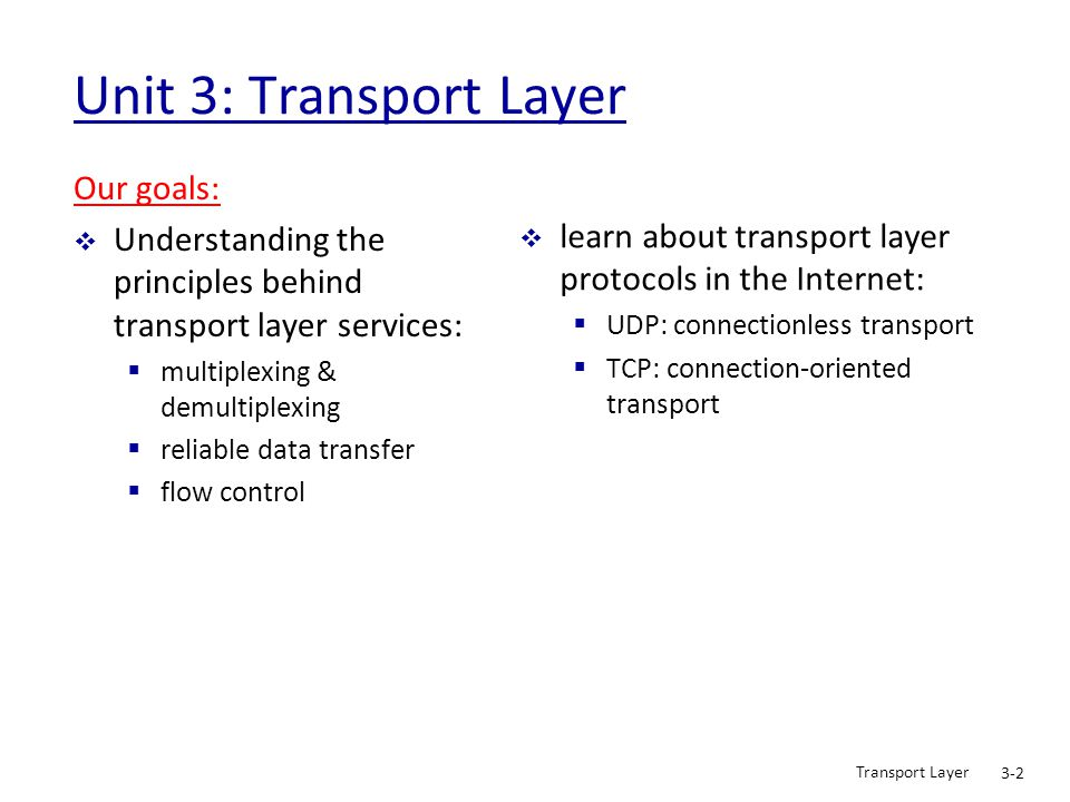 Transport Layer 3-23 Unit 3.
