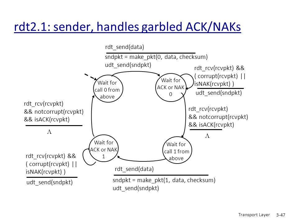 Transport Layer 3-47 rdt2.1: sender, handles garbled ACK/NAKs Wait for call 0 from above sndpkt = make_pkt(0, data, checksum) udt_send(sndpkt) rdt_sen